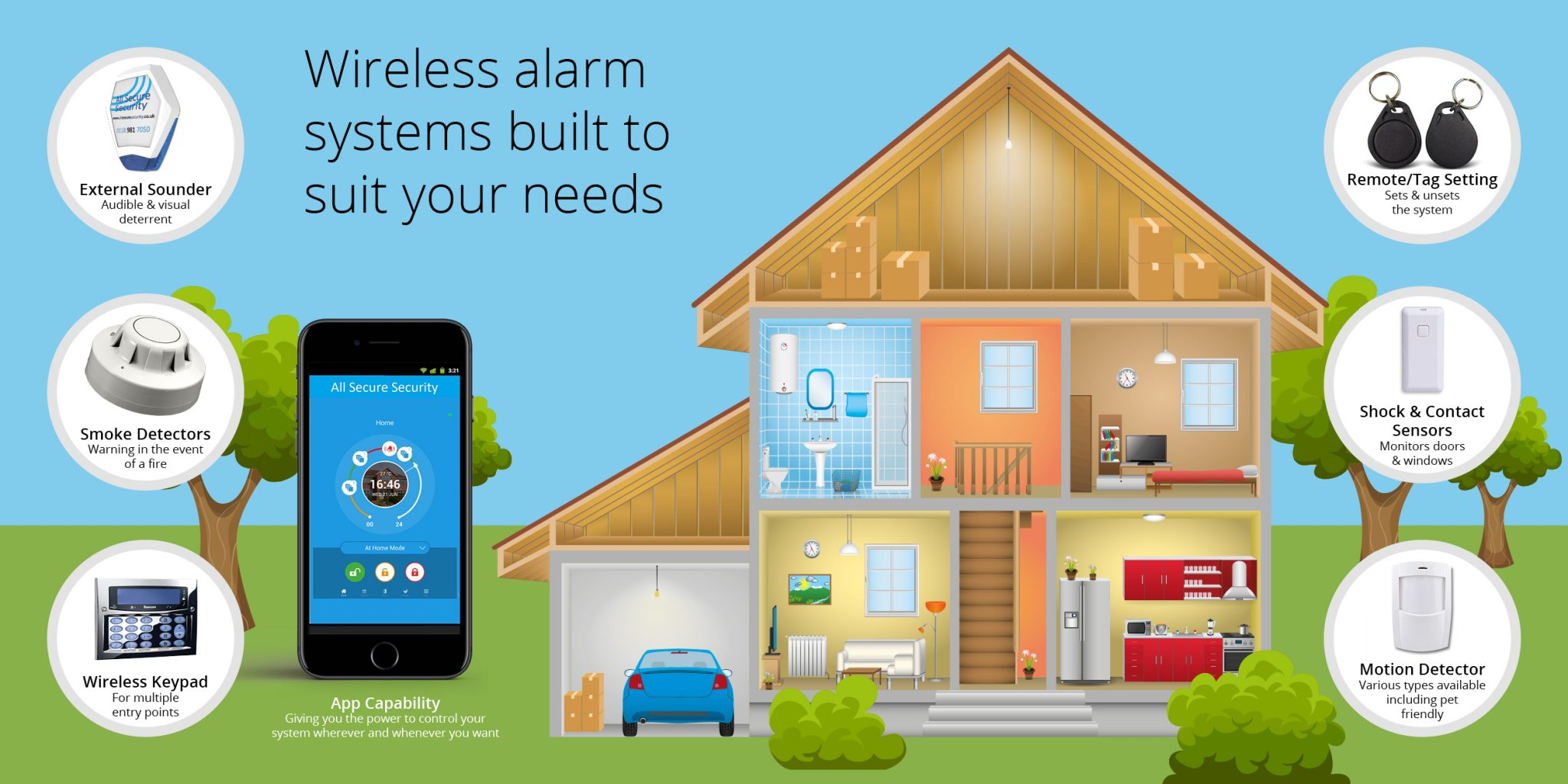 Wireless alarm systems built to suit your needs