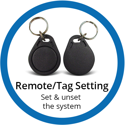 Remote/Tag Setting Image