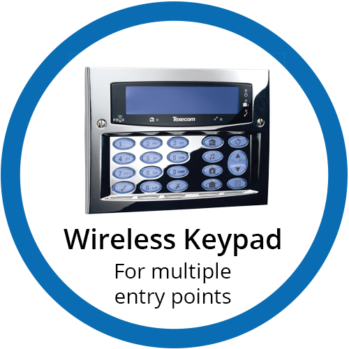 Wireless Keypad Image